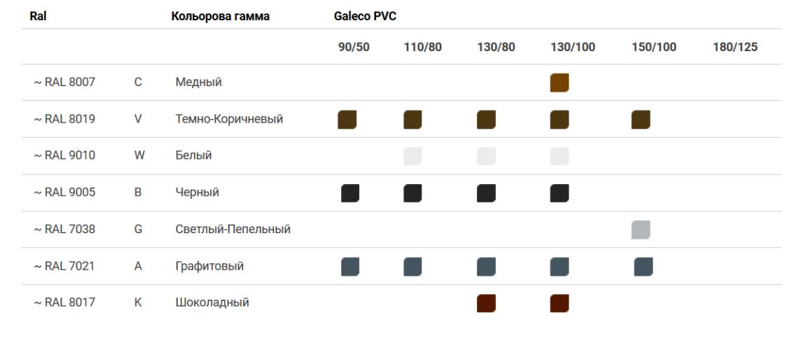 цветовая палитра водосточная система Galeco PVC